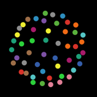 modeling height of bouncing ball Download bouncing balls model to explore event detection and handling,  scenario analysis, and custom  bounces with different values for initial height,  gravity.
